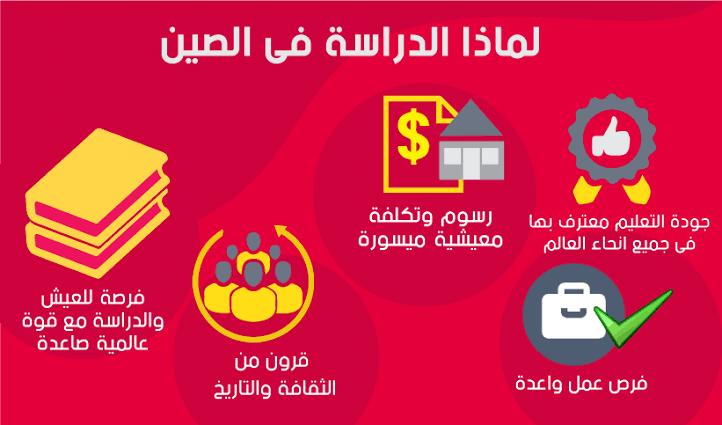 اسعار الدراسة في الصين من مصر 2020