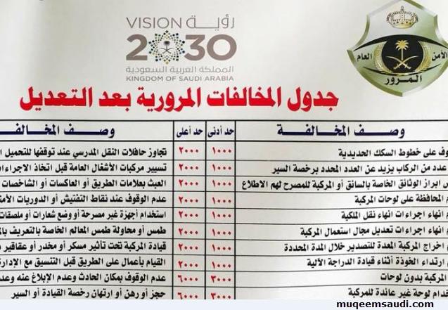 أسعار المخالفات المرورية في السعودية 2020