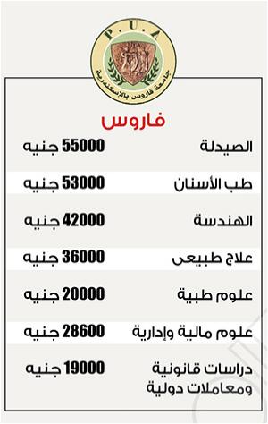 أسعار مصاريف جامعة فاروس في مصر 2020