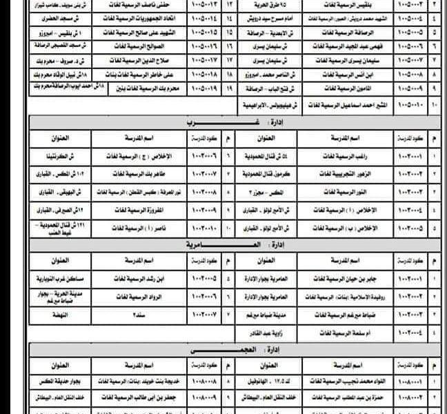 اسعار مصاريف المدارس الخاصة بالاسكندرية 2020