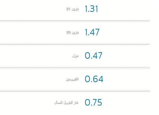 أسعار البنزين في شركة أرامكو في السعودية 2020