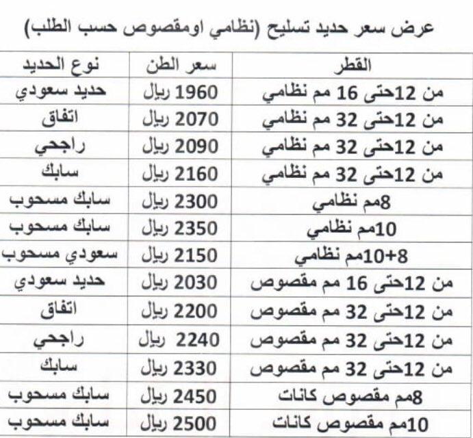 جدول اسعار الحديد في السعودية اليوم 2020